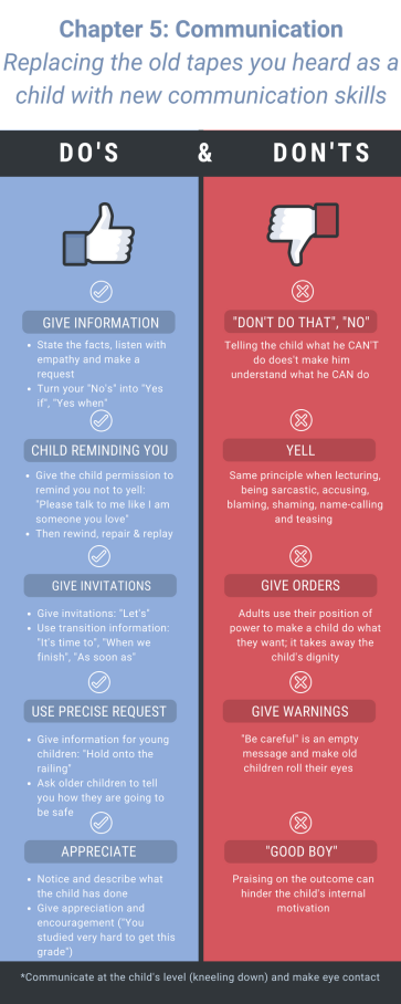 WHAT EVERY PARENT NEEDS TO KNOW-2